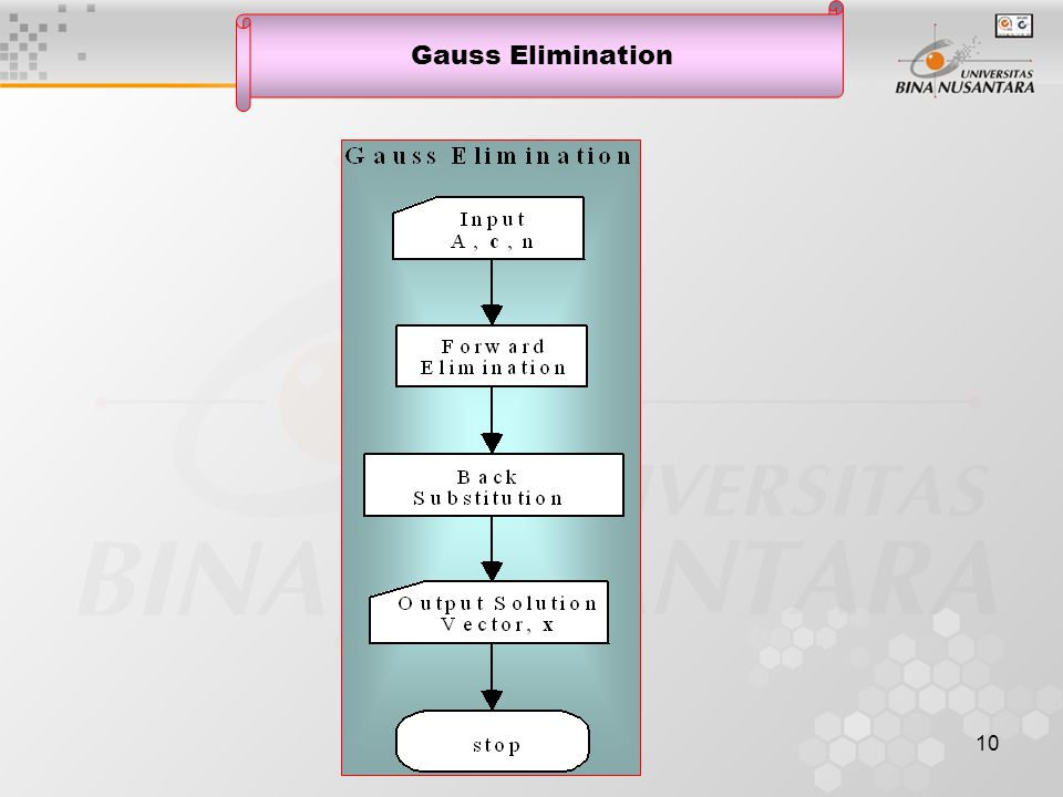 10 Gauss Elimination