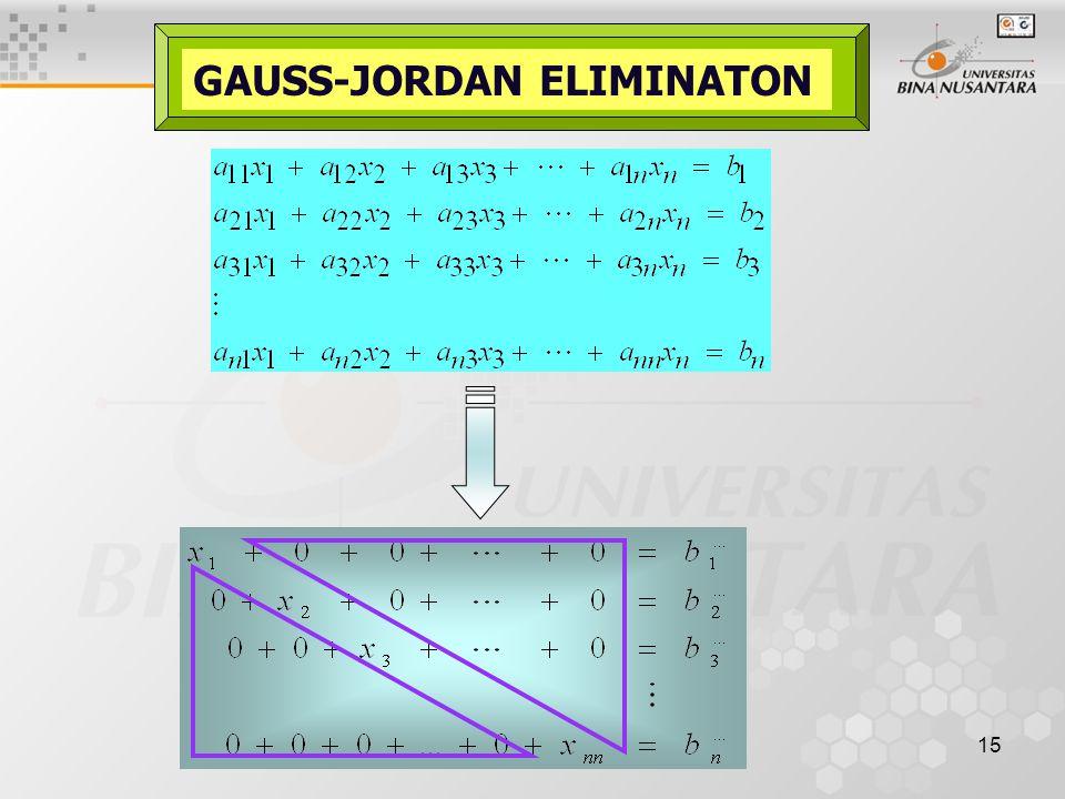 15 GAUSS-JORDAN ELIMINATON