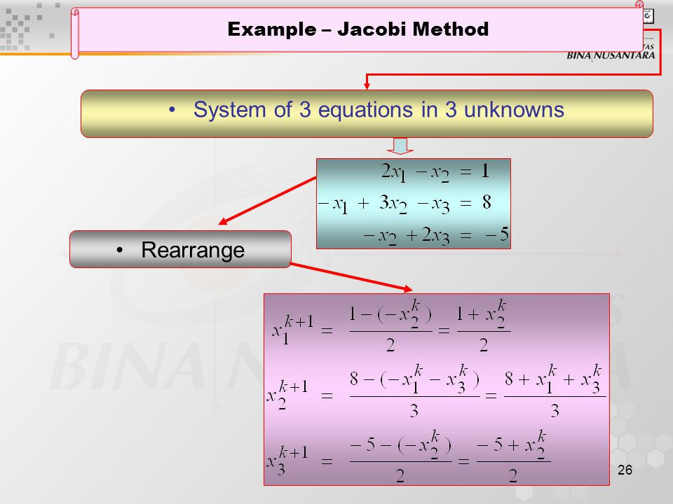 26 Example – Jacobi Method System of 3 equations in 3 unknowns Rearrange
