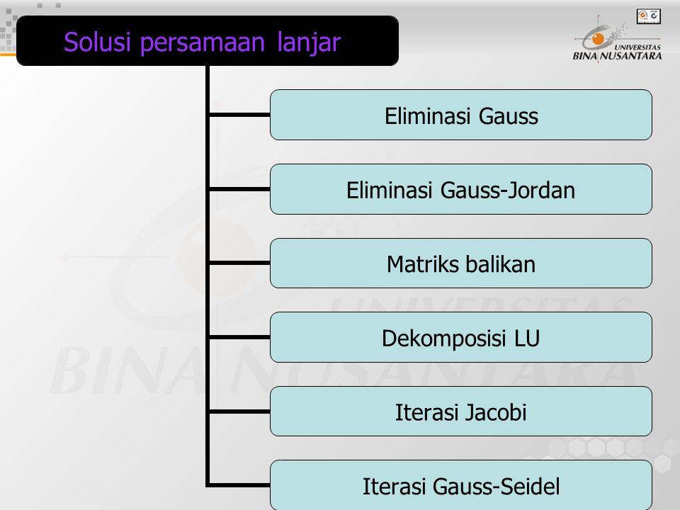4 Solusi persamaan lanjar Eliminasi Gauss Eliminasi Gauss- Jordan Matriks balikan Dekomposisi LU Iterasi Jacobi Iterasi Gauss- Seidel