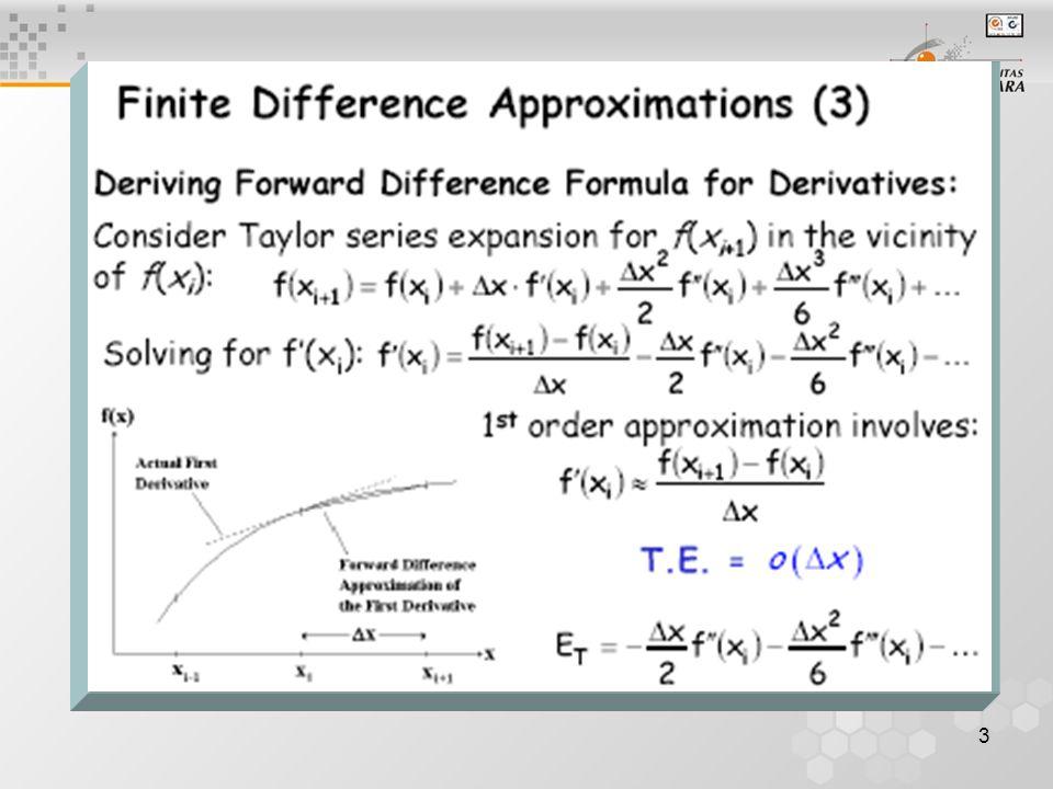 24 a. Forward divided diffrence b. Backward divided diffrence