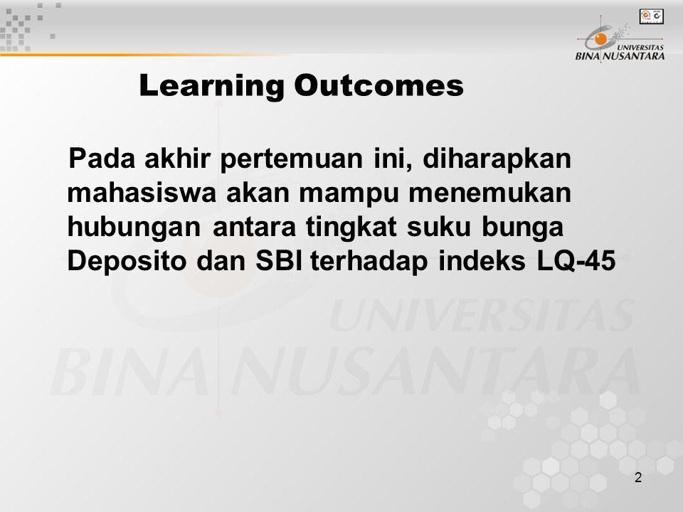2 Learning Outcomes Pada akhir pertemuan ini, diharapkan mahasiswa akan mampu menemukan hubungan antara tingkat suku bunga Deposito dan SBI terhadap indeks LQ-45