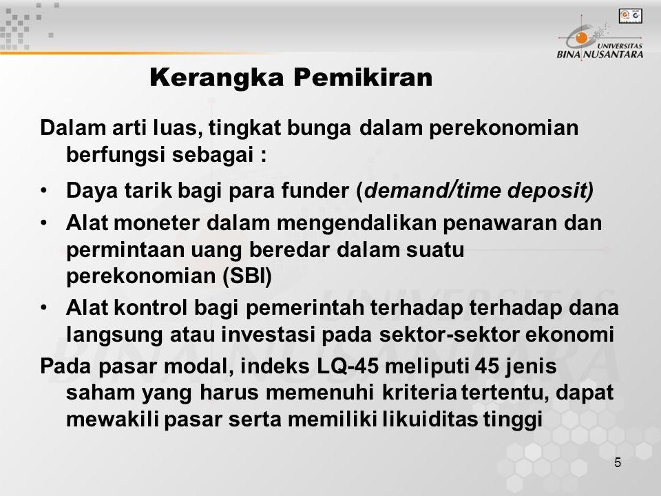5 Kerangka Pemikiran Dalam arti luas, tingkat bunga dalam perekonomian berfungsi sebagai : Daya tarik bagi para funder (demand / time deposit) Alat moneter dalam mengendalikan penawaran dan permintaan uang beredar dalam suatu perekonomian (SBI) Alat kontrol bagi pemerintah terhadap terhadap dana langsung atau investasi pada sektor-sektor ekonomi Pada pasar modal, indeks LQ-45 meliputi 45 jenis saham yang harus memenuhi kriteria tertentu, dapat mewakili pasar serta memiliki likuiditas tinggi