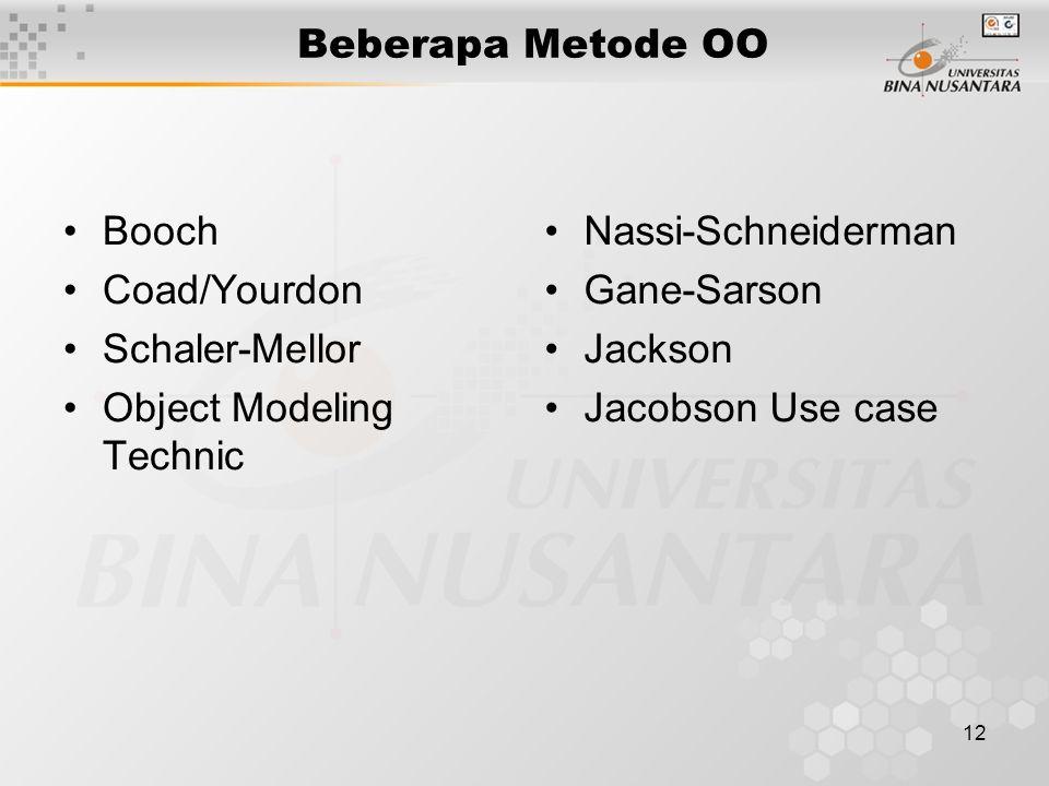 12 Beberapa Metode OO Booch Coad/Yourdon Schaler-Mellor Object Modeling Technic Nassi-Schneiderman Gane-Sarson Jackson Jacobson Use case
