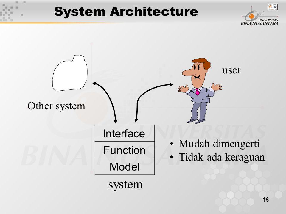 18 System Architecture user Other system Interface Function Model system Mudah dimengerti Tidak ada keraguan