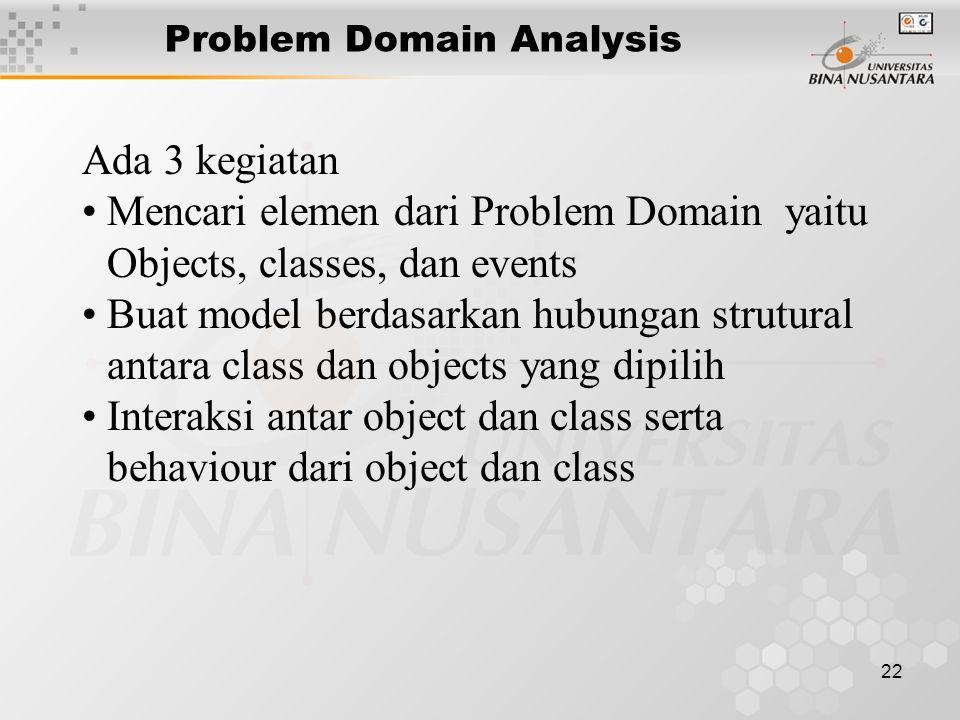 22 Problem Domain Analysis Ada 3 kegiatan Mencari elemen dari Problem Domain yaitu Objects, classes, dan events Buat model berdasarkan hubungan strutu