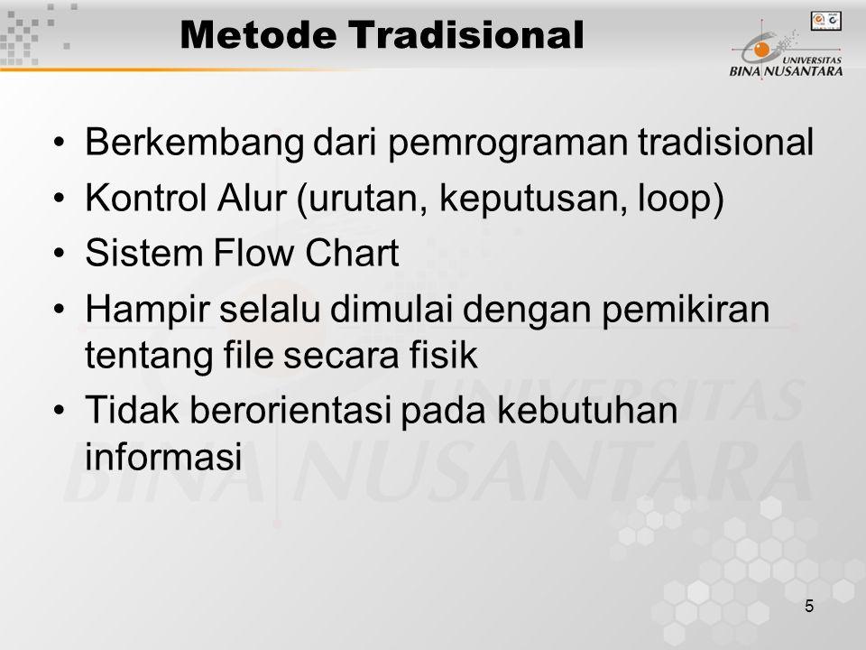 5 Metode Tradisional Berkembang dari pemrograman tradisional Kontrol Alur (urutan, keputusan, loop) Sistem Flow Chart Hampir selalu dimulai dengan pem