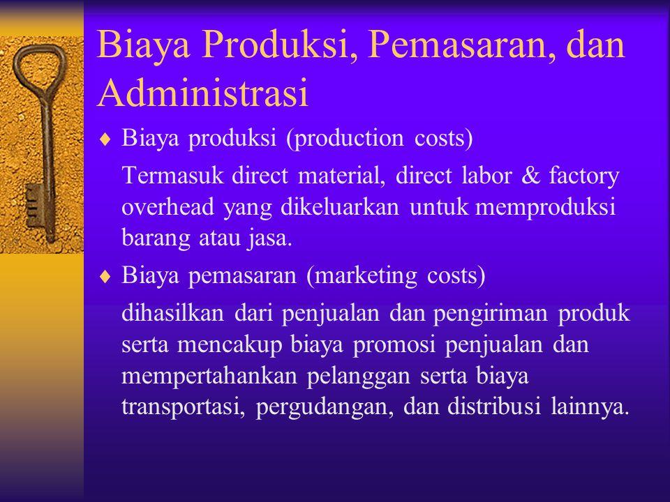 Biaya Produksi, Pemasaran, dan Administrasi  Biaya produksi (production costs) Termasuk direct material, direct labor & factory overhead yang dikelua