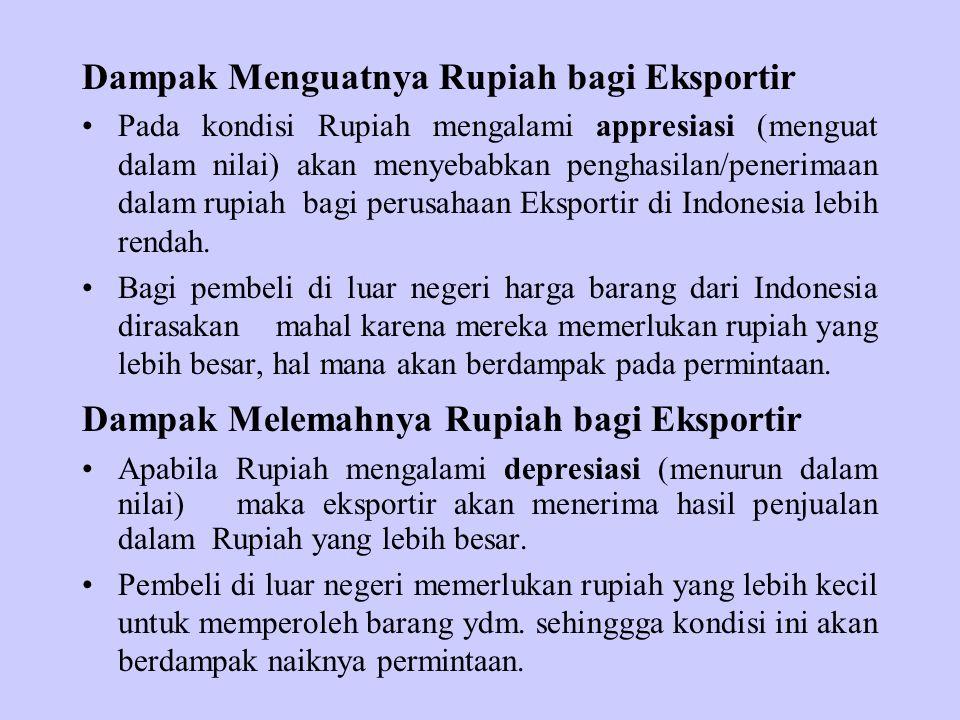 Dampak Menguatnya Rupiah bagi Eksportir Pada kondisi Rupiah mengalami appresiasi (menguat dalam nilai) akan menyebabkan penghasilan/penerimaan dalam r