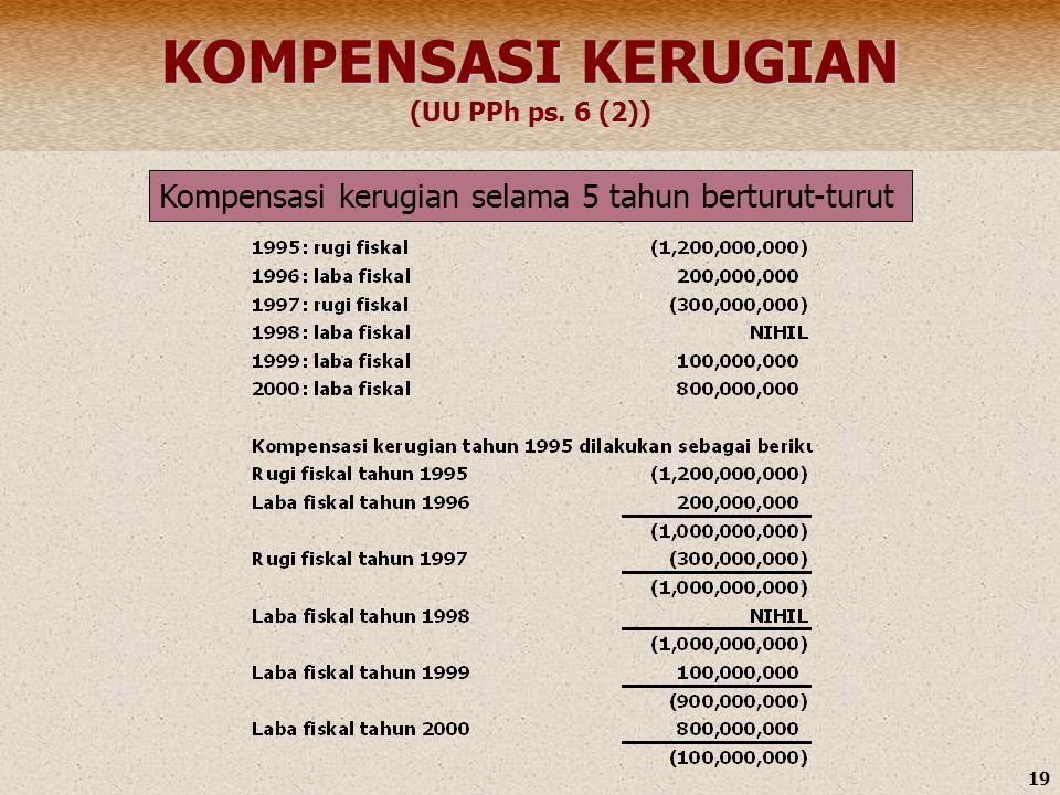 19 KOMPENSASI KERUGIAN KOMPENSASI KERUGIAN (UU PPh ps. 6 (2)) Kompensasi kerugian selama 5 tahun berturut-turut