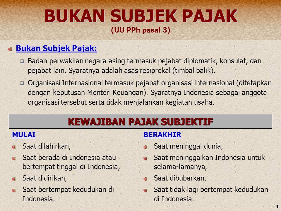 5 BUKAN OBJEK PAJAK BUKAN OBJEK PAJAK (UU PPh pasal 4 (3)) Bantuan, sumbangan, zakat yang diterima oleh BAZIS.