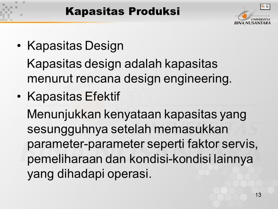 13 Kapasitas Produksi Kapasitas Design Kapasitas design adalah kapasitas menurut rencana design engineering.