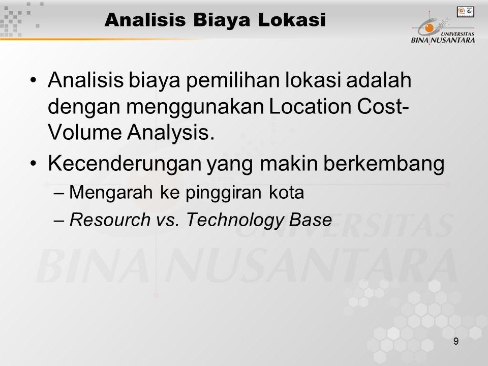 9 Analisis Biaya Lokasi Analisis biaya pemilihan lokasi adalah dengan menggunakan Location Cost- Volume Analysis.