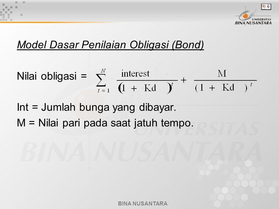 BINA NUSANTARA Model Dasar Penilaian Obligasi (Bond) Nilai obligasi = Int = Jumlah bunga yang dibayar. M = Nilai pari pada saat jatuh tempo.