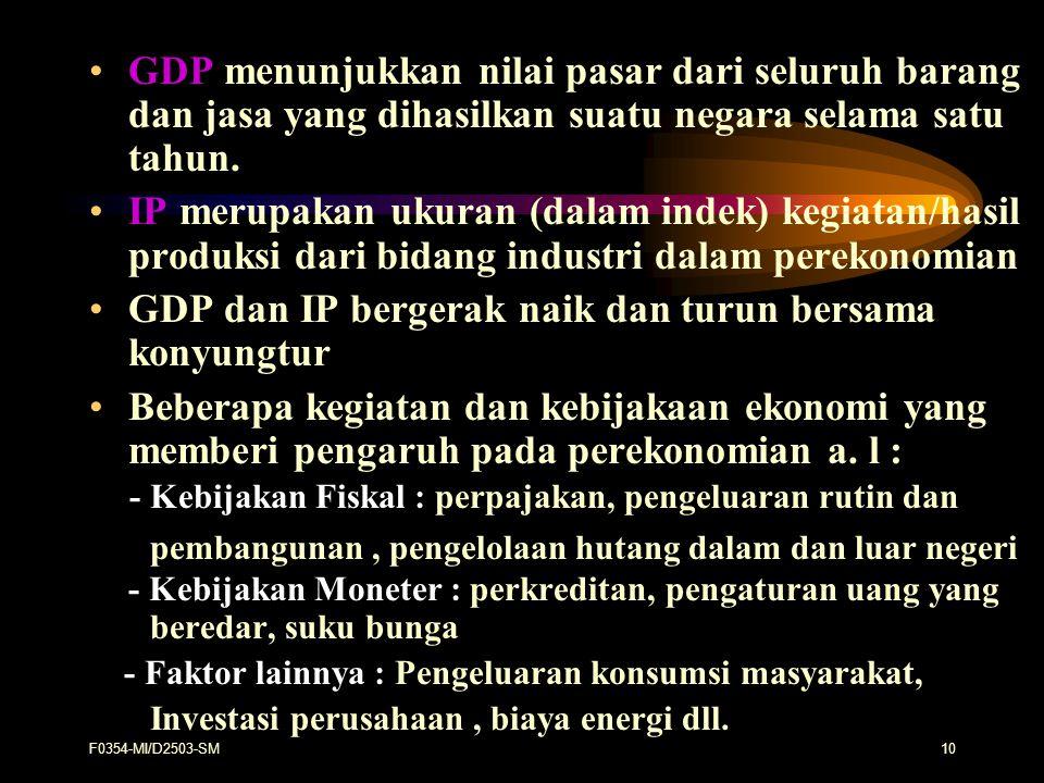 F0354-MI/D2503-SM10 GDP menunjukkan nilai pasar dari seluruh barang dan jasa yang dihasilkan suatu negara selama satu tahun. IP merupakan ukuran (dala