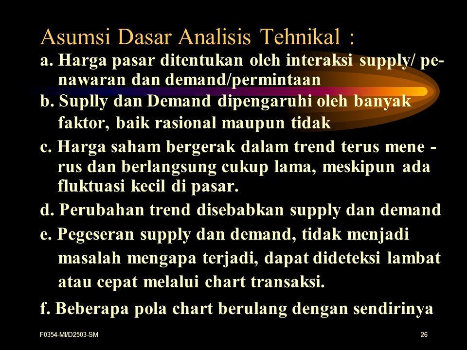 F0354-MI/D2503-SM26 Asumsi Dasar Analisis Tehnikal : a. Harga pasar ditentukan oleh interaksi supply/ pe- nawaran dan demand/permintaan b. Suplly dan
