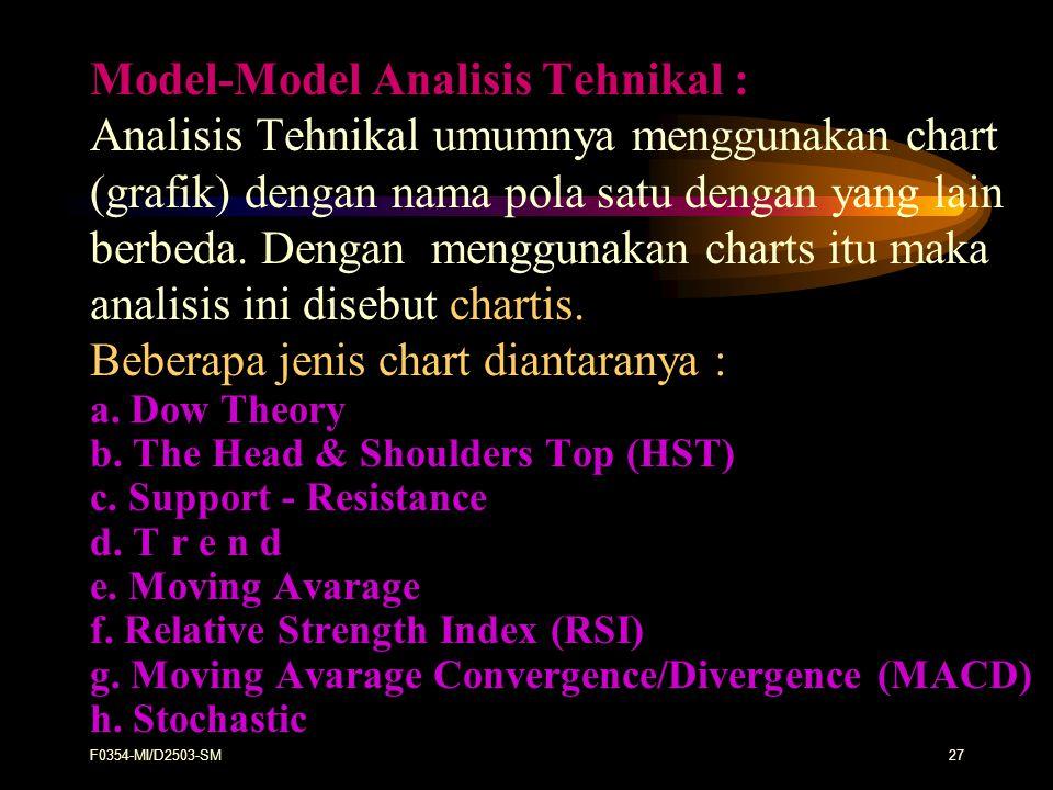 F0354-MI/D2503-SM27 Model-Model Analisis Tehnikal : Analisis Tehnikal umumnya menggunakan chart (grafik) dengan nama pola satu dengan yang lain berbed