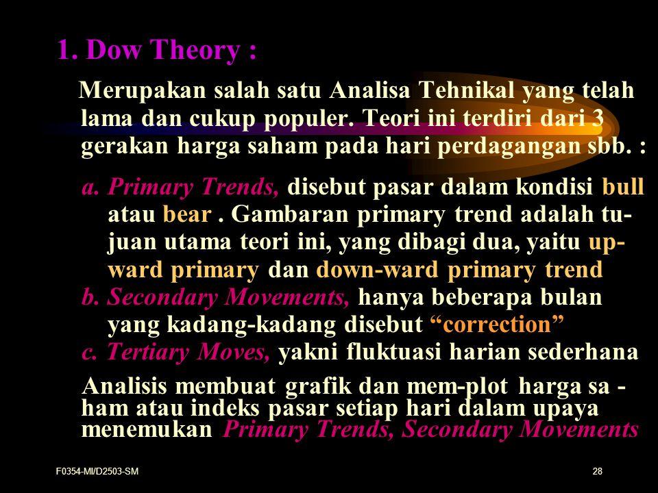 F0354-MI/D2503-SM28 1. Dow Theory : Merupakan salah satu Analisa Tehnikal yang telah lama dan cukup populer. Teori ini terdiri dari 3 gerakan harga sa