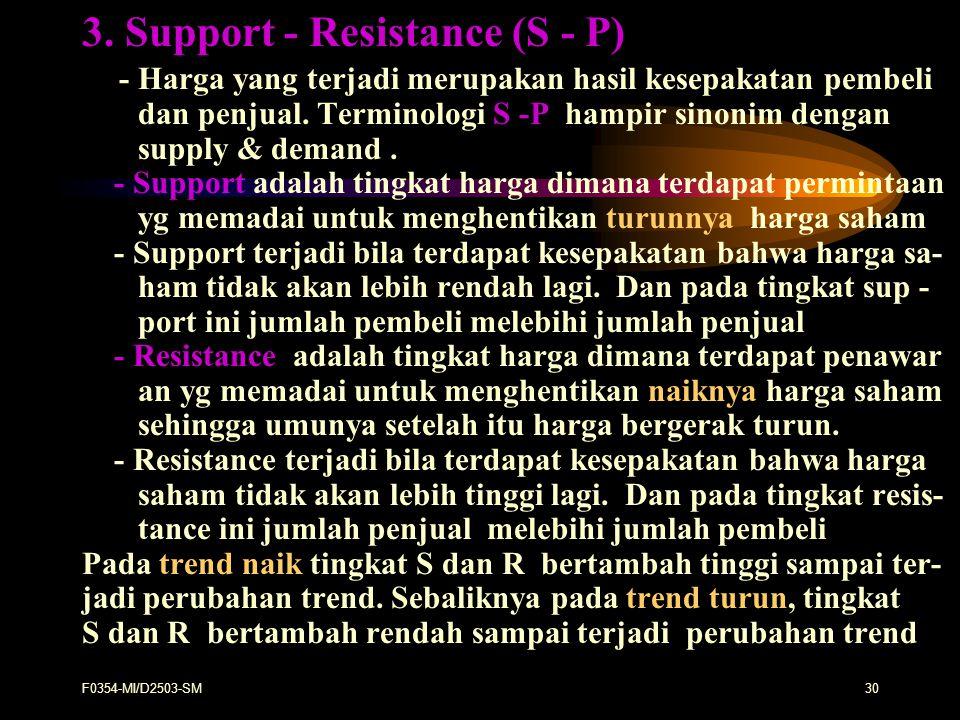 F0354-MI/D2503-SM30 3. Support - Resistance (S - P) - Harga yang terjadi merupakan hasil kesepakatan pembeli dan penjual. Terminologi S -P hampir sino