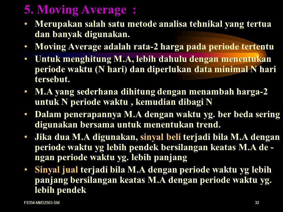 F0354-MI/D2503-SM32 5. Moving Average : Merupakan salah satu metode analisa tehnikal yang tertua dan banyak digunakan. Moving Average adalah rata-2 ha