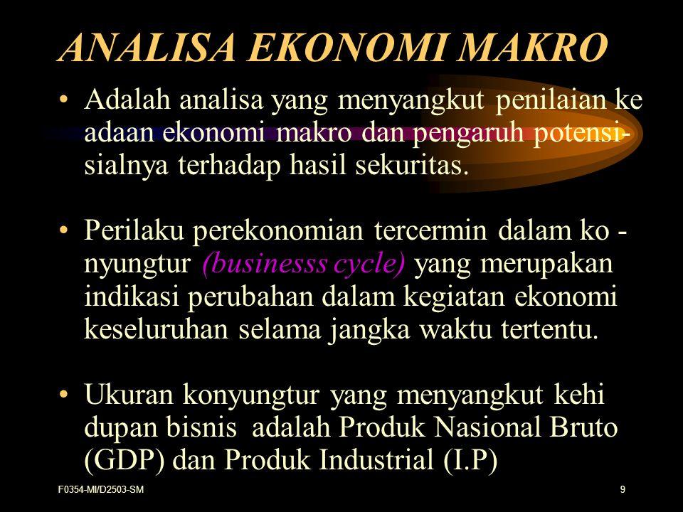 F0354-MI/D2503-SM10 GDP menunjukkan nilai pasar dari seluruh barang dan jasa yang dihasilkan suatu negara selama satu tahun.