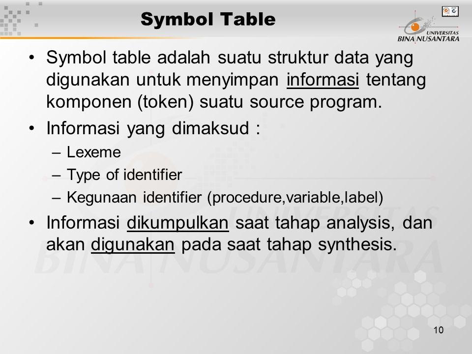 10 Symbol Table Symbol table adalah suatu struktur data yang digunakan untuk menyimpan informasi tentang komponen (token) suatu source program. Inform