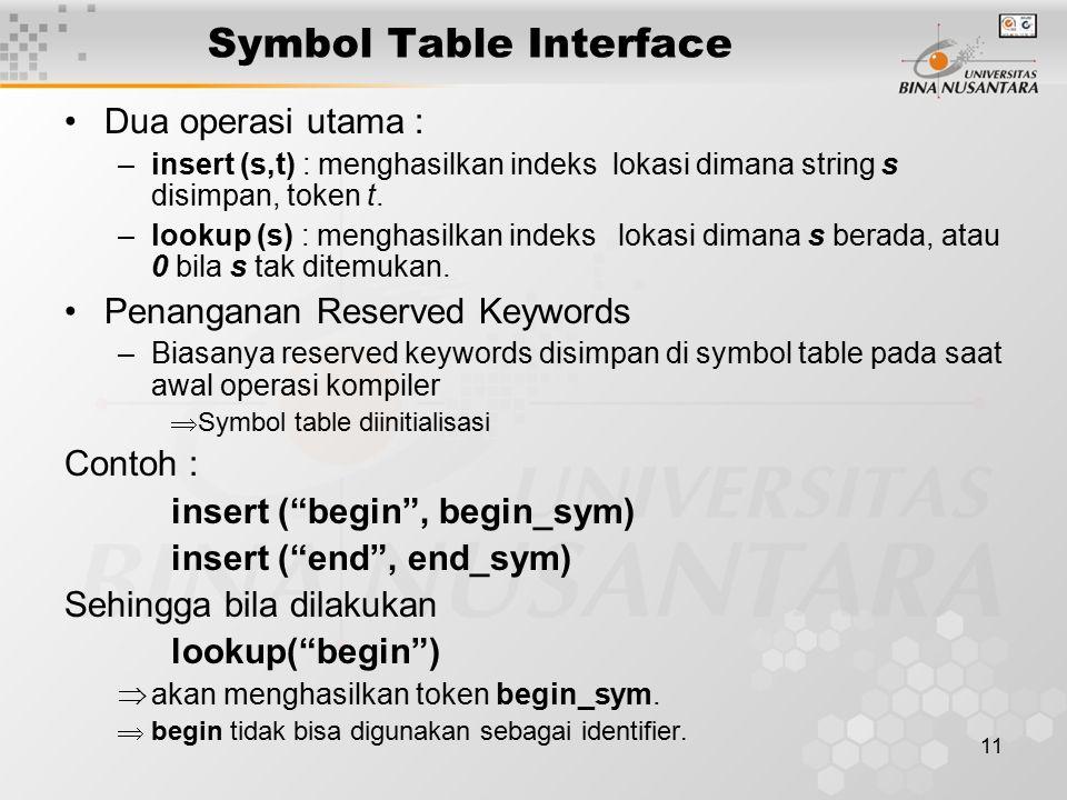 11 Symbol Table Interface Dua operasi utama : –insert (s,t) : menghasilkan indeks lokasi dimana string s disimpan, token t. –lookup (s) : menghasilkan