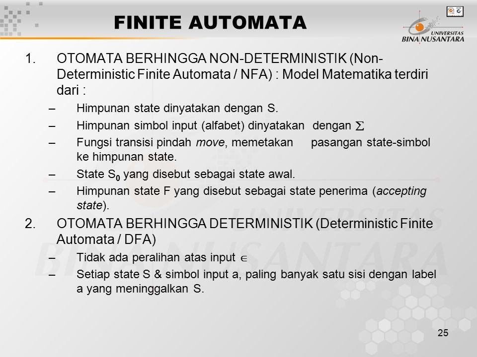 25 FINITE AUTOMATA 1.OTOMATA BERHINGGA NON-DETERMINISTIK (Non- Deterministic Finite Automata / NFA) : Model Matematika terdiri dari : –Himpunan state
