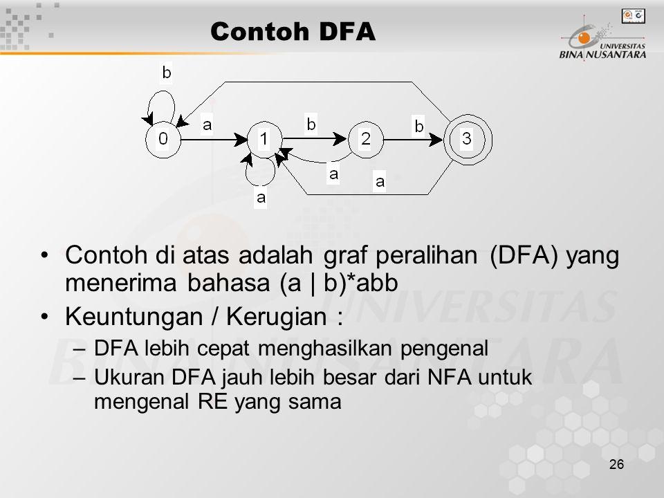 26 Contoh DFA Contoh di atas adalah graf peralihan (DFA) yang menerima bahasa (a | b)*abb Keuntungan / Kerugian : –DFA lebih cepat menghasilkan pengen