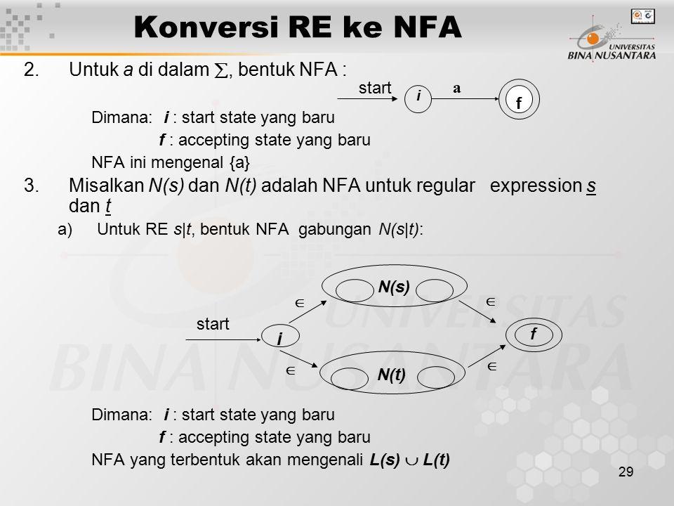 29 Konversi RE ke NFA 2.Untuk a di dalam , bentuk NFA : Dimana: i : start state yang baru f : accepting state yang baru NFA ini mengenal {a} 3.Misalk
