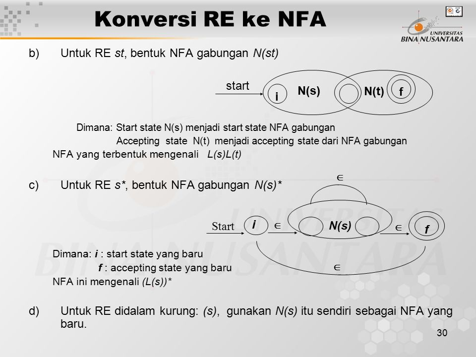 30 Konversi RE ke NFA b)Untuk RE st, bentuk NFA gabungan N(st) Dimana: Start state N(s) menjadi start state NFA gabungan Accepting state N(t) menjadi