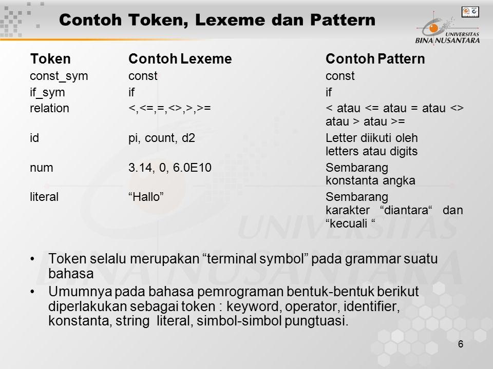6 Contoh Token, Lexeme dan Pattern TokenContoh LexemeContoh Pattern const_symconstconst if_symifif relation,>,>= atau > atau >= idpi, count, d2Letter