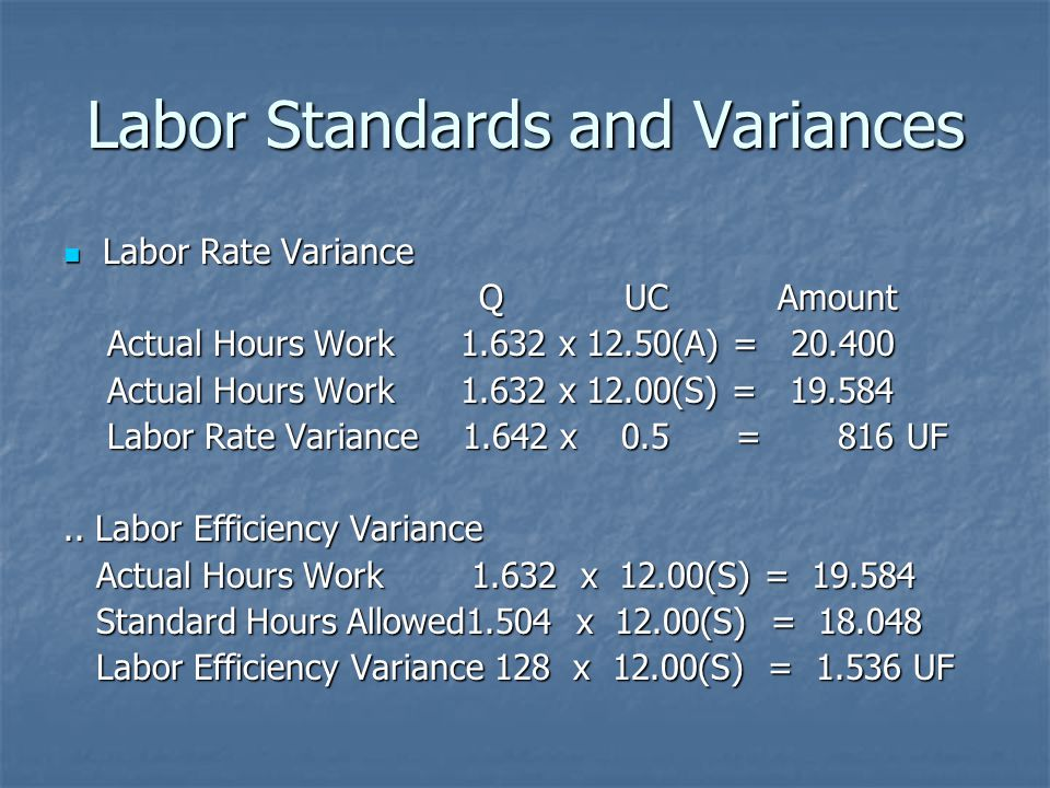 Labor Standards and Variances Labor Rate Variance Labor Rate Variance Q UC Amount Q UC Amount Actual Hours Work 1.632 x 12.50(A) = 20.400 Actual Hours