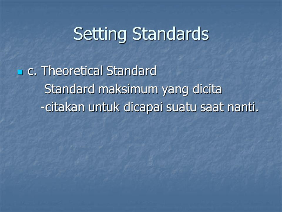 Setting Standards c. Theoretical Standard c. Theoretical Standard Standard maksimum yang dicita Standard maksimum yang dicita -citakan untuk dicapai s