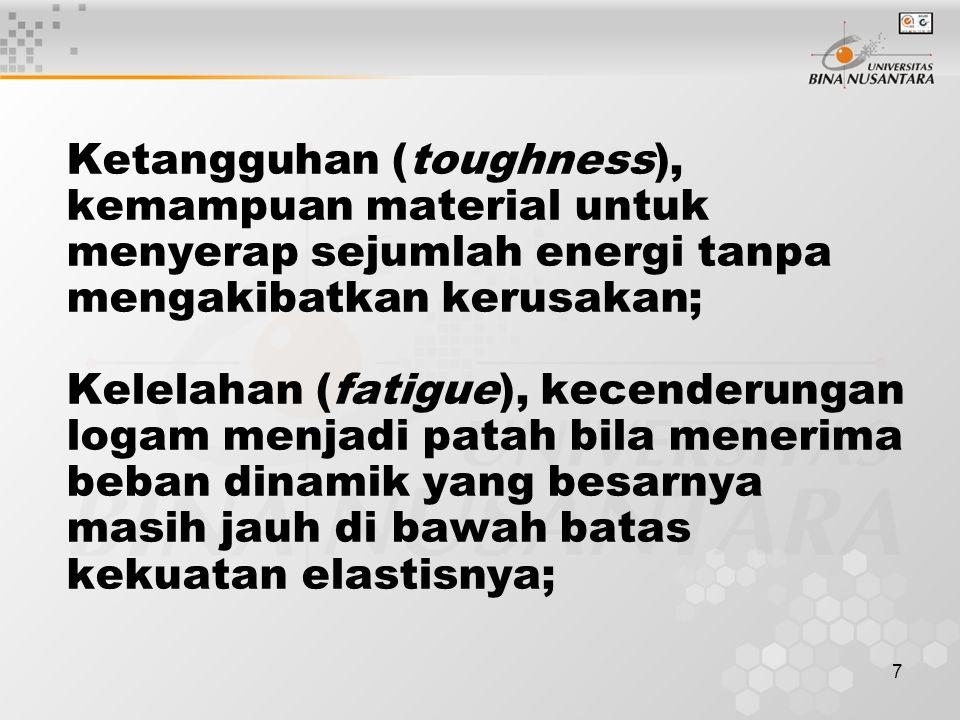 7 Ketangguhan (toughness), kemampuan material untuk menyerap sejumlah energi tanpa mengakibatkan kerusakan; Kelelahan (fatigue), kecenderungan logam menjadi patah bila menerima beban dinamik yang besarnya masih jauh di bawah batas kekuatan elastisnya;