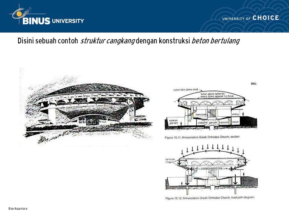 Bina Nusantara Disini sebuah contoh struktur cangkang dengan konstruksi beton bertulang