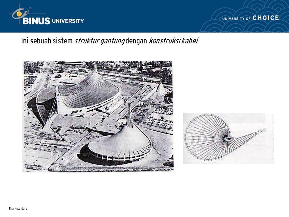 Bina Nusantara Ini sebuah sistem struktur gantung dengan konstruksi kabel