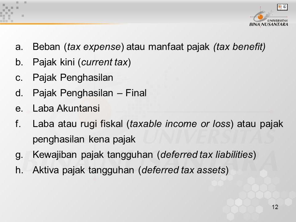 12 a.Beban (tax expense) atau manfaat pajak (tax benefit) b.Pajak kini (current tax) c.Pajak Penghasilan d.Pajak Penghasilan – Final e.Laba Akuntansi f.Laba atau rugi fiskal (taxable income or loss) atau pajak penghasilan kena pajak g.Kewajiban pajak tangguhan (deferred tax liabilities) h.Aktiva pajak tangguhan (deferred tax assets)