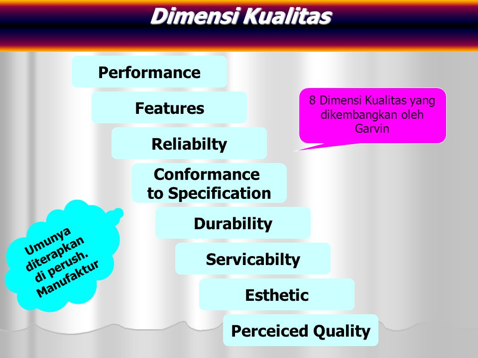 Dimensi Kualitas Performance Features Reliabilty Conformance to Specification Durability Servicabilty Esthetic Perceiced Quality 8 Dimensi Kualitas ya