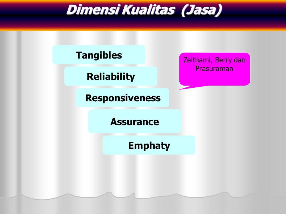 Dimensi Kualitas (Jasa) Tangibles Reliability Responsiveness Assurance Emphaty Zeithaml, Berry dan Prasuraman