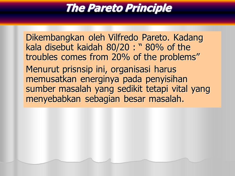 "Dikembangkan oleh Vilfredo Pareto. Kadang kala disebut kaidah 80/20 : "" 80% of the troubles comes from 20% of the problems"" Menurut prisnsip ini, orga"