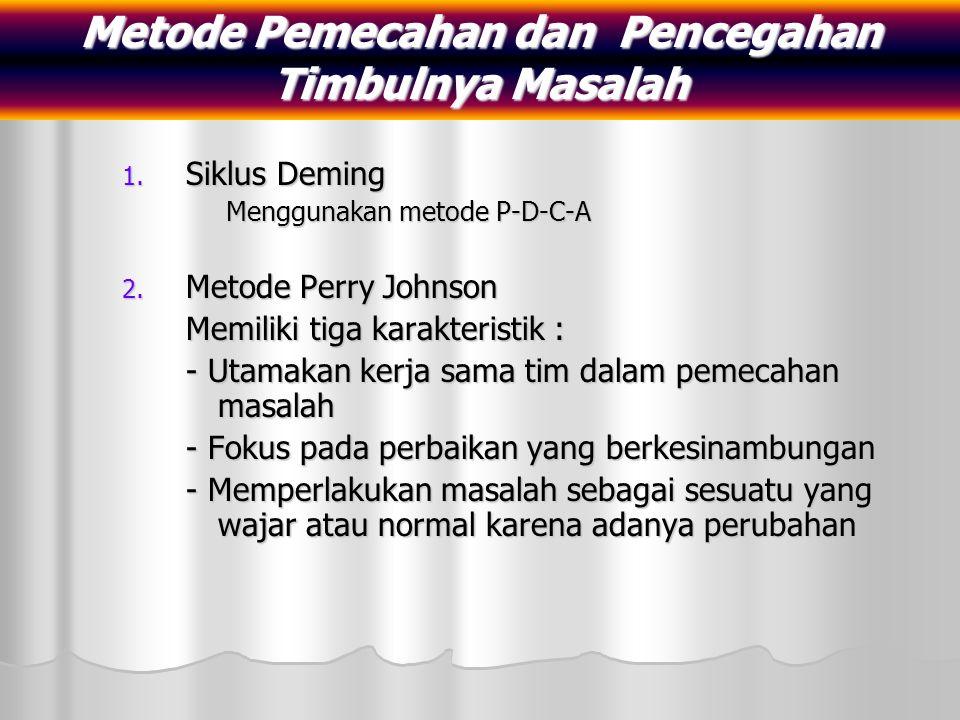 1. Siklus Deming Menggunakan metode P-D-C-A 2. Metode Perry Johnson Memiliki tiga karakteristik : - Utamakan kerja sama tim dalam pemecahan masalah -