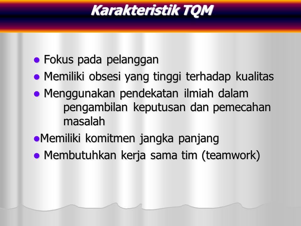 Latihan soal dengan mengaplikasikan tools TQM yang ada