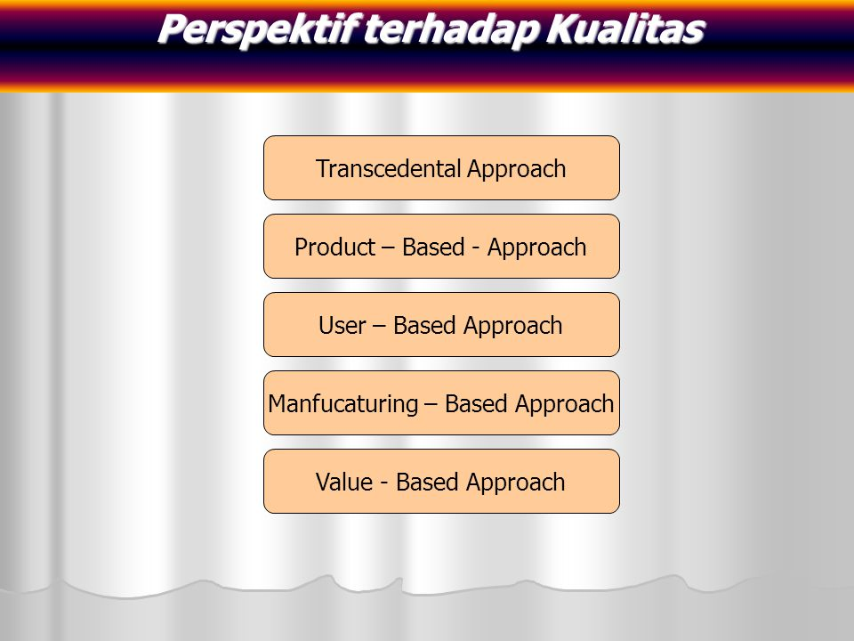 Perspektif terhadap Kualitas Transcedental Approach Product – Based - Approach User – Based Approach Manfucaturing – Based Approach Value - Based Appr