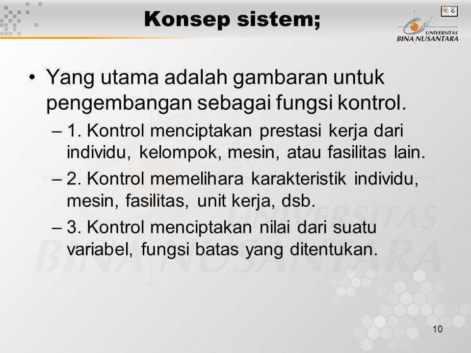 10 Konsep sistem; Yang utama adalah gambaran untuk pengembangan sebagai fungsi kontrol. –1. Kontrol menciptakan prestasi kerja dari individu, kelompok