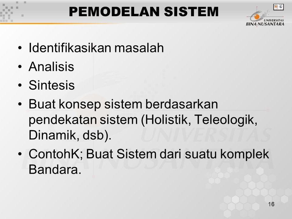16 PEMODELAN SISTEM Identifikasikan masalah Analisis Sintesis Buat konsep sistem berdasarkan pendekatan sistem (Holistik, Teleologik, Dinamik, dsb). C