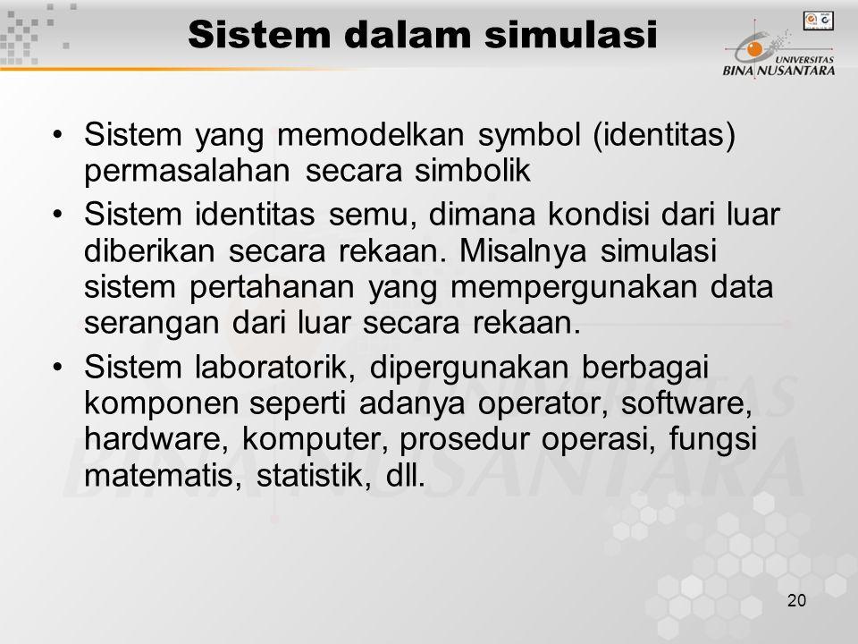 20 Sistem dalam simulasi Sistem yang memodelkan symbol (identitas) permasalahan secara simbolik Sistem identitas semu, dimana kondisi dari luar diberi