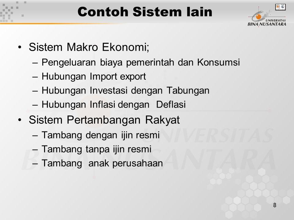8 Contoh Sistem lain Sistem Makro Ekonomi; –Pengeluaran biaya pemerintah dan Konsumsi –Hubungan Import export –Hubungan Investasi dengan Tabungan –Hub
