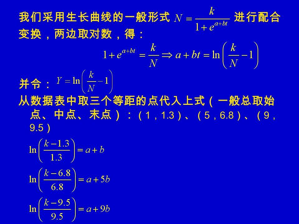 我们采用生长曲线的一般形式 进行配合 变换,两边取对数,得: 并令: 从数据表中取三个等距的点代入上式(一般总取始 点、中点、末点): ( 1 , 1.3 )、( 5 , 6.8 )、( 9 , 9.5 )
