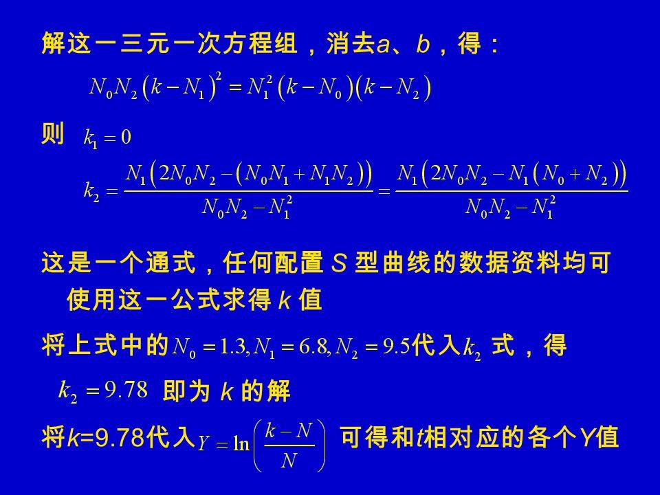 解这一三元一次方程组,消去 a 、 b ,得: 则 这是一个通式,任何配置 S 型曲线的数据资料均可 使用这一公式求得 k 值 将上式中的 代入 式,得 即为 k 的解 将 k=9.78 代入 可得和 t 相对应的各个 Y 值